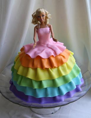 Фото торт для девочек