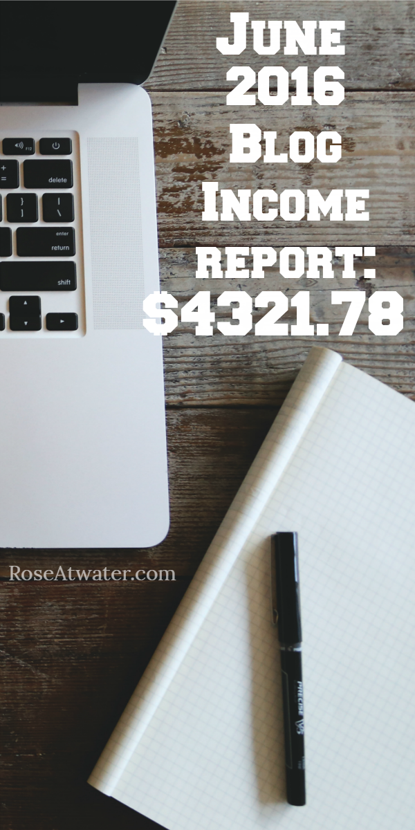 June 2016 Blog Income Report